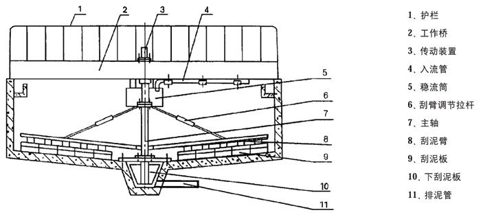 电路 电路图 电子 工程图 平面图 原理图 700_316